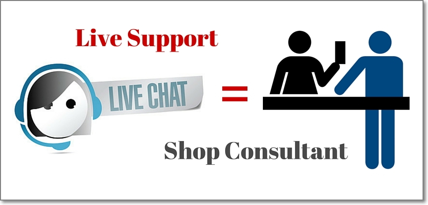 Adding live chat functionality to your website allows customers to chat with you in real-time to ask questions, get advice and build confidence during their shopping experience