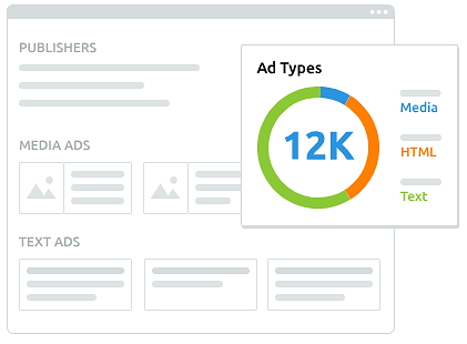 SemRush Advertising Tools