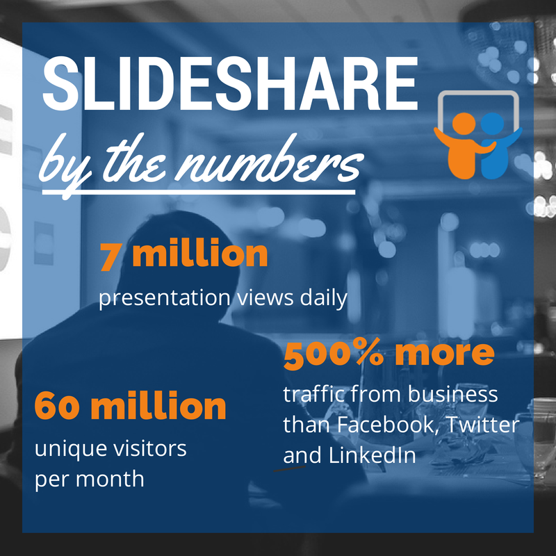 Slide share by the numbers