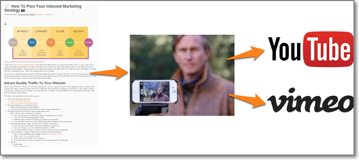 Turn your blog posts into video to reach new audience