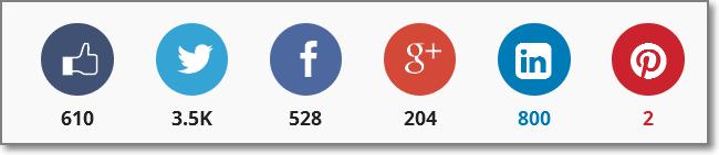 getvero social shares