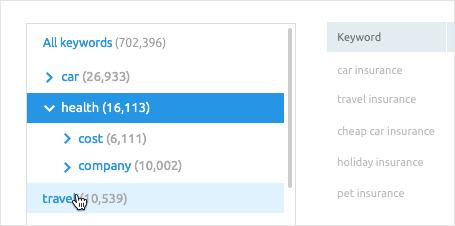 semrush keyword magic tool grouping
