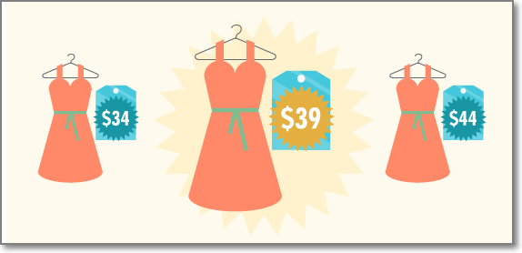 A mail order catalog was printed in 3 different versions and sent to an identically sized people. A standard women's clothing item was tested at the prices of $34, $39, and $44.