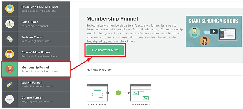 ClickFunnels Membership Site Funnel