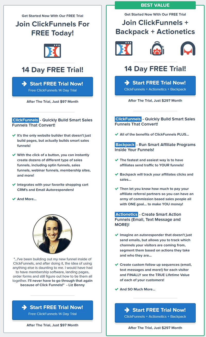 About Clickfunnels 14 Day Free Trial