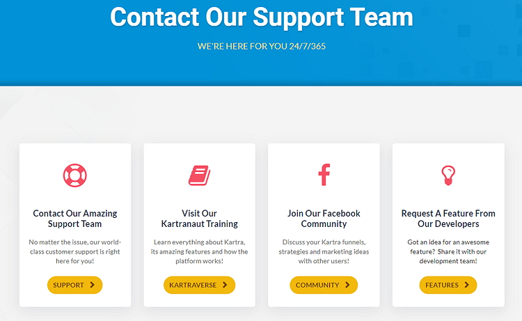 Kartra Support