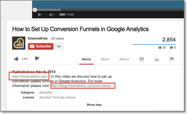 KISSmetrics turns their posts into videos to reach an entirely new audience