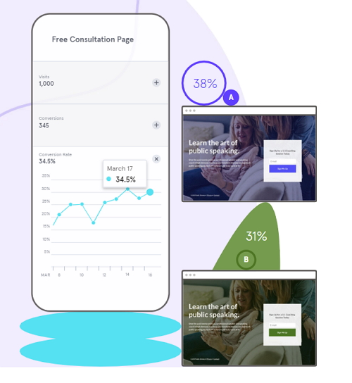 Leadpages AB Testing