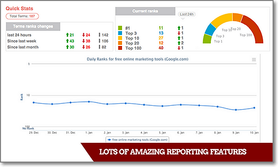 ProRankTracker - Keyword Rank Tracking Reports