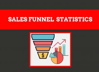 Sales Funnel Statistics