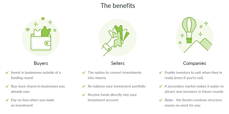Seedrs secondary market