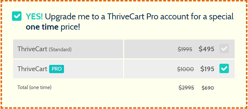 ThriveCart Pricing