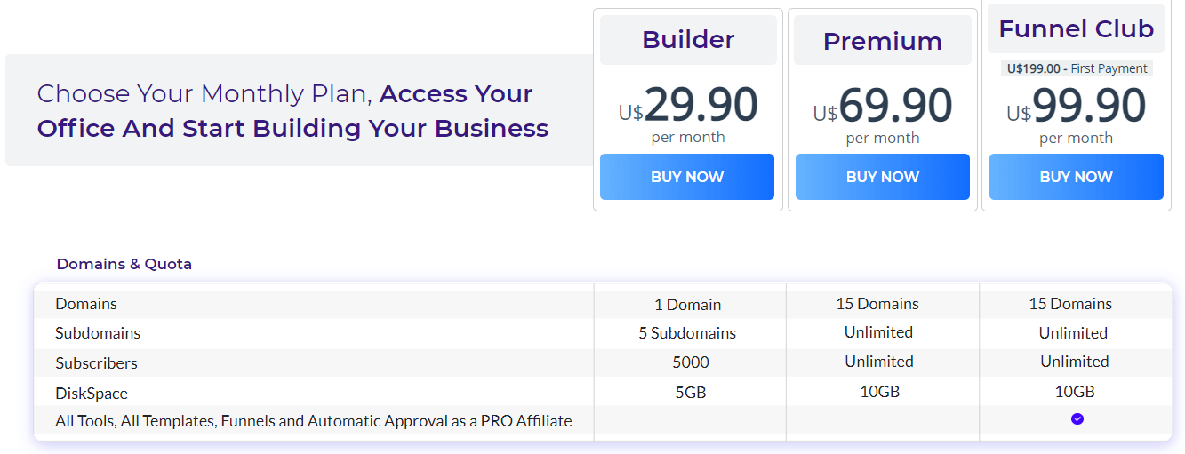 builderall plans and pricing
