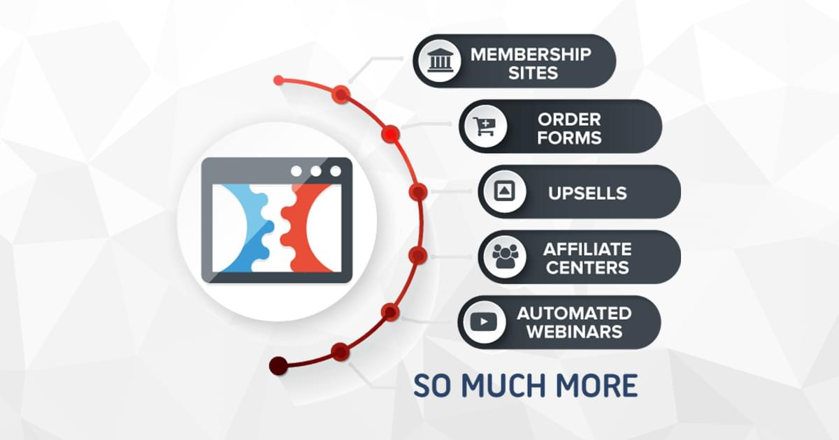 clickfunnels all in one platform