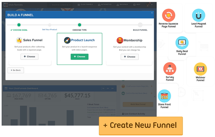 clickfunnels ecommerce product launch