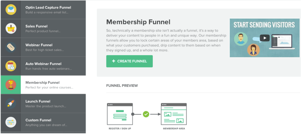 clickfunnels subscription