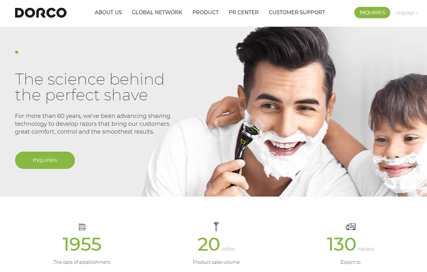 eCommerce sales Funnel - Dorco