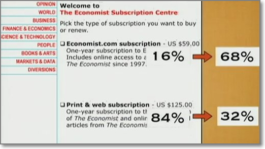Dan Ariely, example in his book Predictably Irrational. When he removed the middle option and gave this offer to another 100 MIT students. Now 68% chose web subscribtion and 32% print + web subscription.