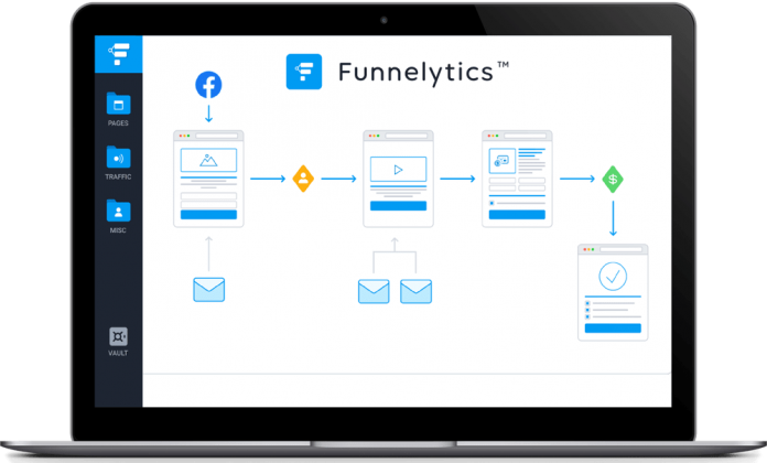 Funnelytics – The Funnel Mapping Tool