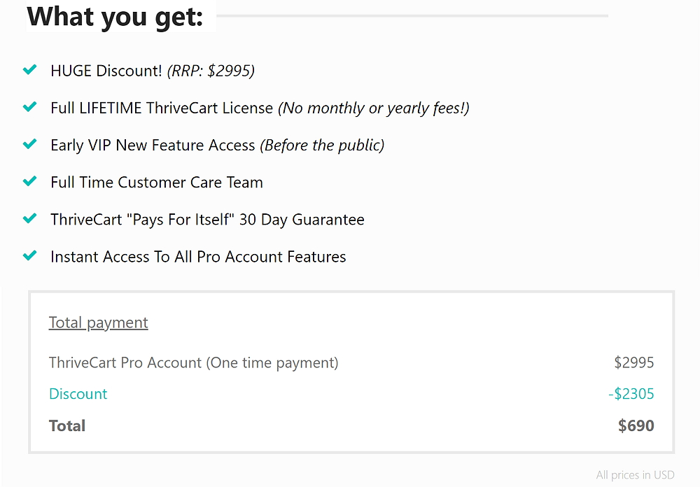How Much Does ThriveCart Cost?