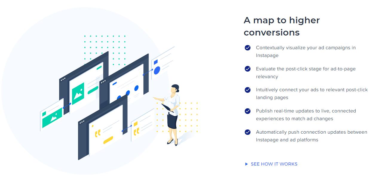 instapage admap