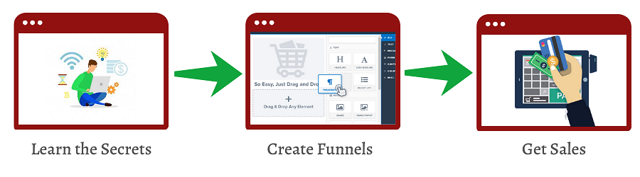 Sales Funnel Hacks