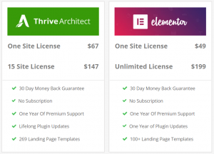 thrive architect vs elementor pricing