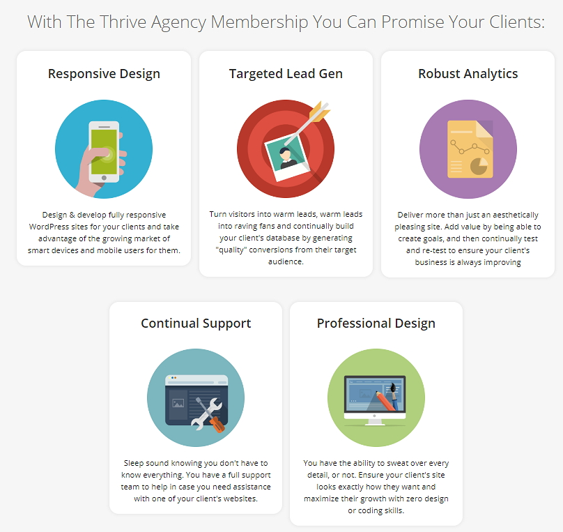 Thrive Themes Agency License