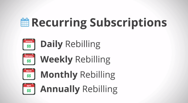 thrivecart recurring subscriptions